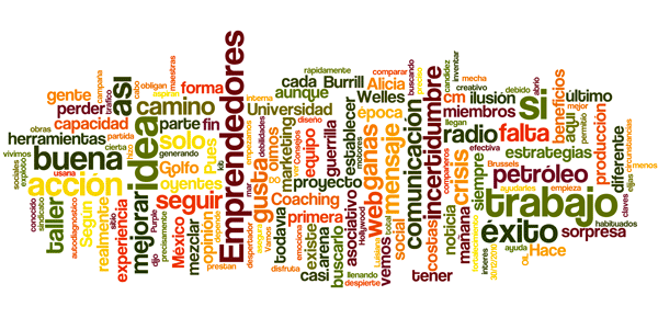tags al69 wordle